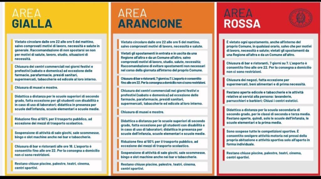 Crema News - Lombardia zona rossa? Da dimostrare